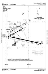 Gainesville Regional Airport (GNV) Diagram