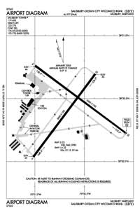 Camp Peary Landing Strip Airport (SBY) Diagram