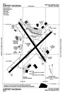 Linden Airport (TTN) Diagram