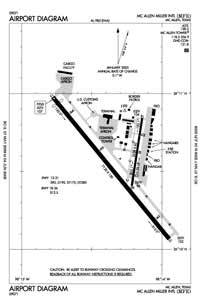 Mc Allen Miller International Airport (MFE) Diagram