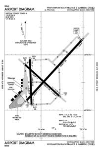Westerly State Airport (FOK) Diagram