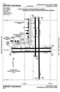 Jesup-Wayne County Airport (NZC) Diagram