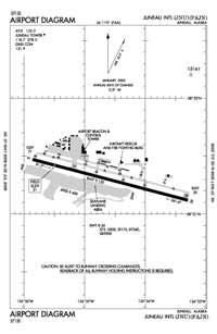 Eldred Rock Cg Heliport (JNU) Diagram
