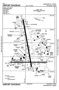Elmendorf AFB Airport (EDF) Diagram