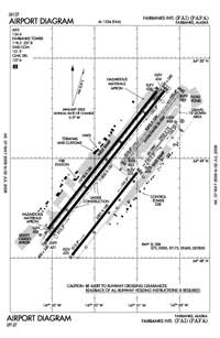 Black Rapids Airport (FAI) Diagram