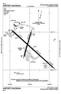 Aleknagik Mission Strip Airport (AKN) Diagram