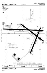 Kodiak Airport (ADQ) Diagram
