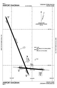 Nelson Lagoon Airport (CDB) Diagram