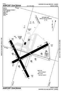 Whiting Field NAS South Airport (KNDZ) Diagram