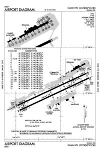 Guam International Airport (GUM) Diagram