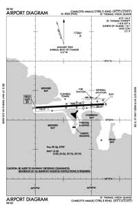 Cyril E King Airport (STT) Diagram