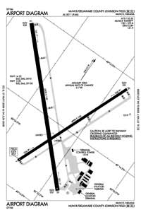 Greenwood Municipal Airport (MIE) Diagram