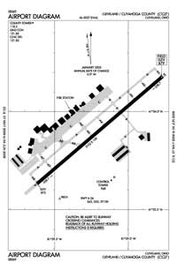 Giovannone Airport (CGF) Diagram