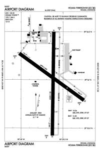 Stennis International Airport (HUM) Diagram