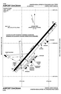 Kinston Regional Jetport At Stallings Field Airport (ISO) Diagram