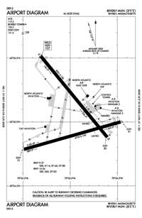 Beverly Regional Airport (BVY) Diagram