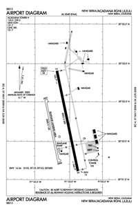 North Oaks Medical Center Heliport (ARA) Diagram