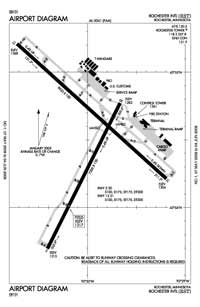 Osseo Medical Center Heliport (RST) Diagram