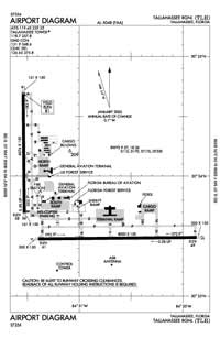 Moody AFB Airport (TLH) Diagram