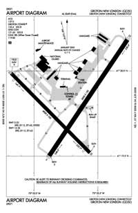 Groton-New London Airport (GON) Diagram