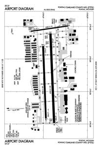 Dennis Farms Airport (PTK) Diagram