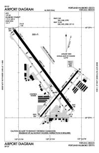Newport Municipal Airport (HIO) Diagram
