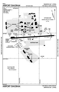 Simmons AAF Airport (FBG) Diagram