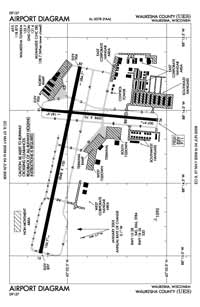 Mercy Hospital Heliport (UES) Diagram
