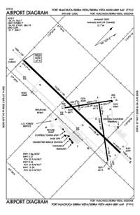 Silverbell Army Heliport Heliport (FHU) Diagram