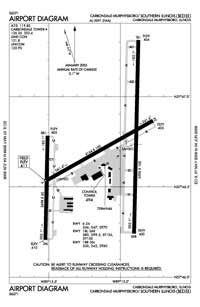 St Louis Downtown Airport (MDH) Diagram
