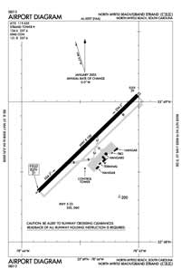 Grand Strand Airport (CRE) Diagram