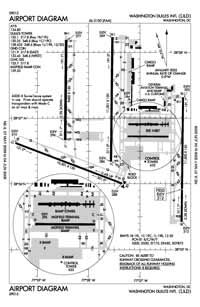 Washington Dulles International Airport (IAD) Diagram