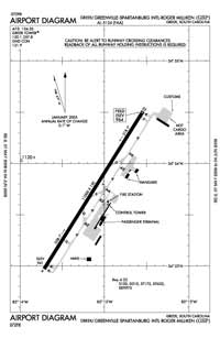 Silver Creek Airport (GSP) Diagram