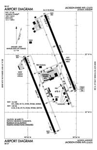 Hattiesburg Bobby L Chain Municipal Airport (JAN) Diagram