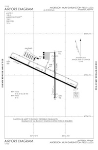 Anderson Municipal-Darlington Field Airport (AID) Diagram