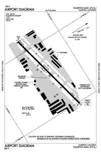 San Diego International Airport (FUL) Diagram