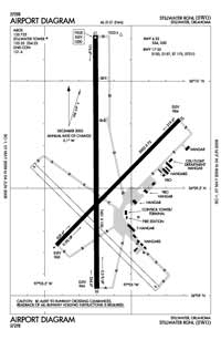 Mc Caslin Airport (SWO) Diagram