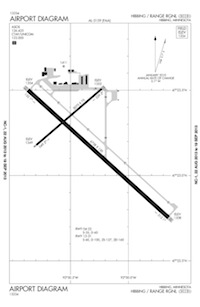 Pine River Regional Airport (HIB) Diagram