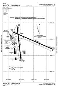 Bonne Terre Municipal Airport (ALN) Diagram