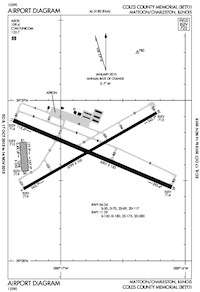 Coles County Memorial Airport (MTO) Diagram