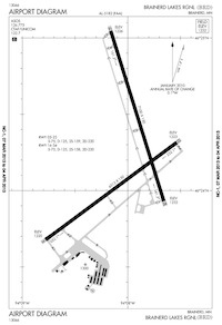 Perham Municipal Airport (BRD) Diagram