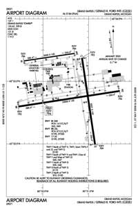 Michigan National Guard Headquarters Heliport (GRR) Diagram