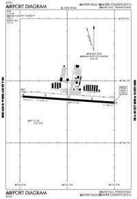 Excela Health Latrobe Hospital Heliport (BFP) Diagram