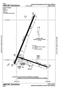 Red Bud Regional Hospital Heliport (MWA) Diagram
