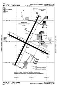 Appleton International Airport (ATW) Diagram