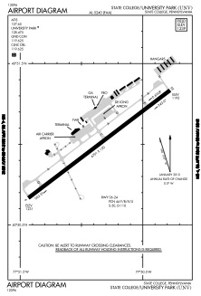 University Park Airport (SCE) Diagram
