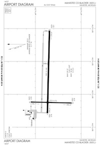 Manistee Co-Blacker Airport (MBL) Diagram