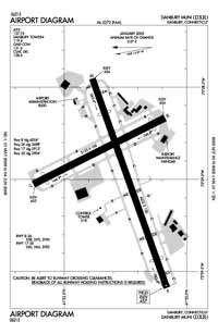 Orange Poultry Farm Airport (DXR) Diagram