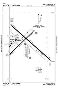 Bussen Airport (MCK) Diagram