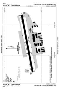 Mc Clellan-Palomar Airport (CLD) Diagram